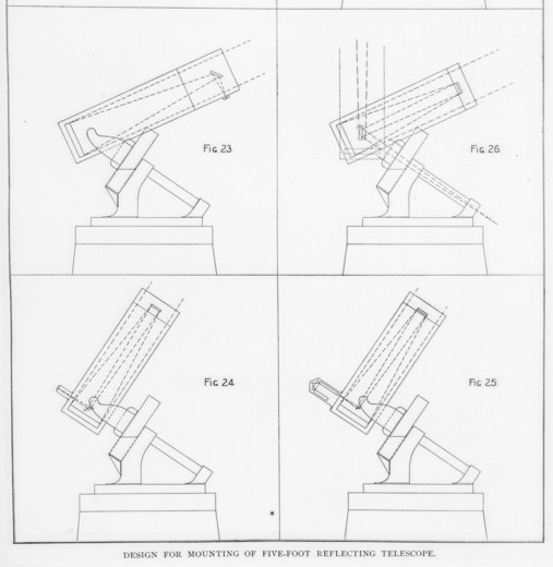 Stock Photo: 1060-1075 DIAGRAM OF DESIGNS FOR MOUNTING THE 60-INCH TELESCOPE.