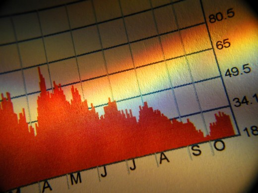 Graph : Stock Photo