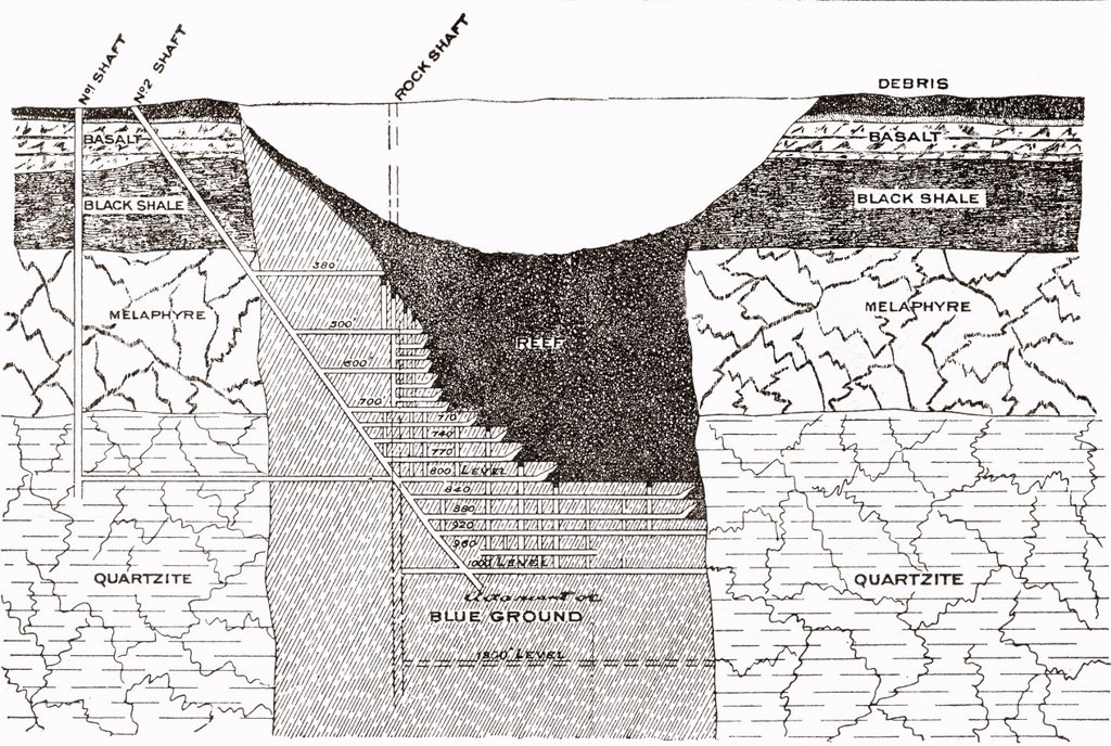 Vertical section of the De Beers Mine, South Africa, looking north  From The Strand Magazine, published 1896 : Stock Photo