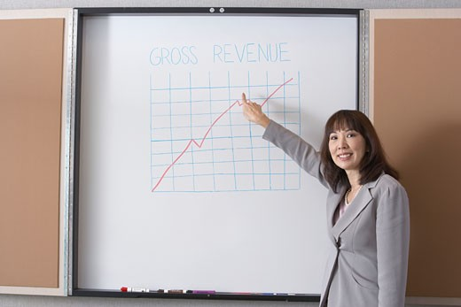 Stock Photo: 1589R-23489 Businesswoman pointing to graph on dry erase board