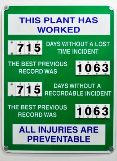 Graphic sign with report of how long a factory or manufacturing plant has gone without an accident, safety incident, lost time accident, or injury to workers or property. : Stock Photo