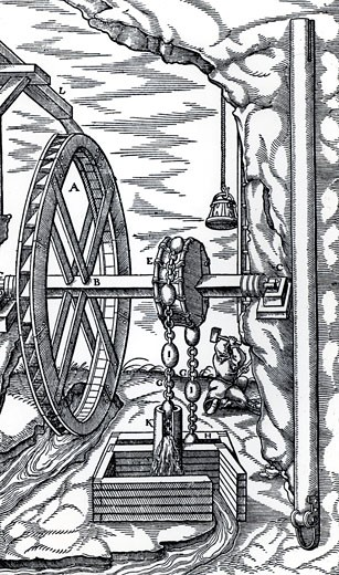 A rag-and-chain pump powered by an overshot water wheel being used to drain a mine.  On the right is a detail of the tube of the pump. From De re metallica, by Agricola, pseudonym of Georg Bauer (Basle, 1556).  Woodcut : Stock Photo