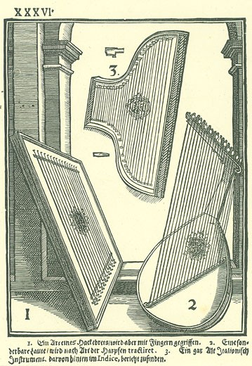 Stock Photo: 1746-3368 Early Italian stringed instruments by Michael Praetorius from Syntagma Musicum,  woodcut,  1614?20