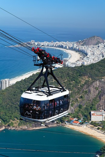 Brazil, Rio de Janeiro, Sugarloaf Mountain, Ascending Cable Car : Stock Photo