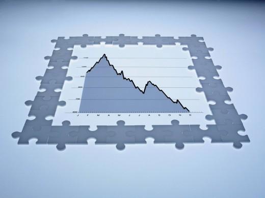 Puzzle pieces surrounding descending line graph : Stock Photo