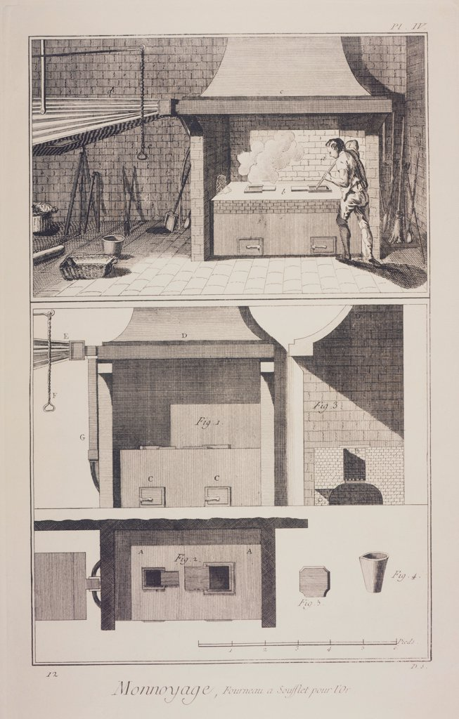 Stock Photo: 1788-32432 Plate showing furnace with bellows for gold. Engraving from Denis Diderot, Jean Baptiste Le Rond d'Alembert, L'Encyclopedie, 1751-1757. Entitled Monnoyage (Minting).
