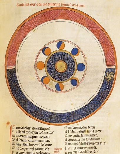 Movement of the moon in relation to the sun, miniature from the Breviary of Love by Matfre' Ermengau, Code Provencal manuscript folio 44 recto, France end 13th Century-beginning 14th Century. : Stock Photo