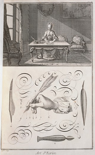 Stock Photo: 1788-34207 Plate showing woman at writing desk, writing hand position and quills. Engraving from Denis Diderot, Jean Baptiste Le Rond d'Alembert, L'Encyclopedie, 1751-1757. Entitled Art d'Ecrire (The art of writing).