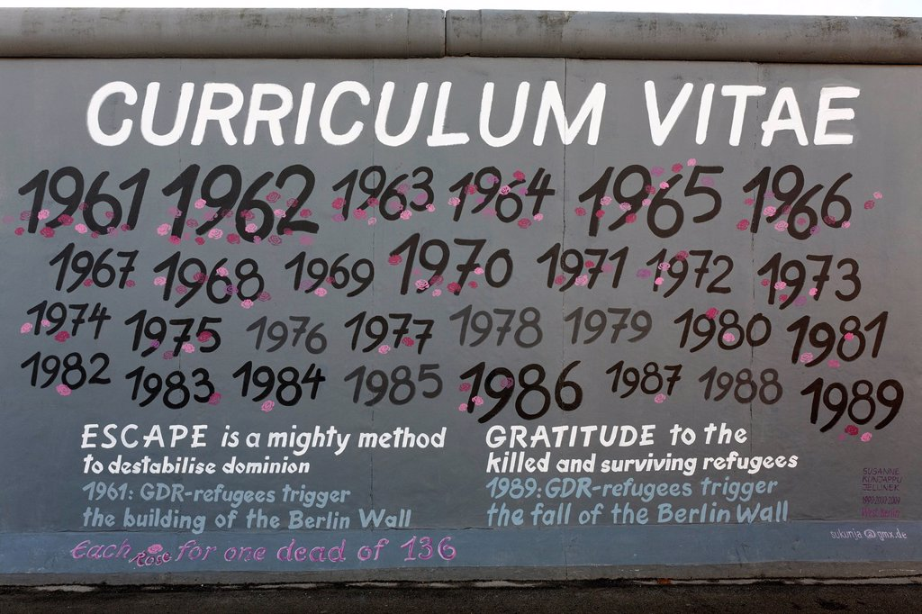 Stock Photo: 1848-647841 Curriculum Vitae by Susan Kunjappu_Jellinek, painting on the remants of the Berlin Wall, East Side Gallery, Friedrichshain district, Berlin, Germany, Europe
