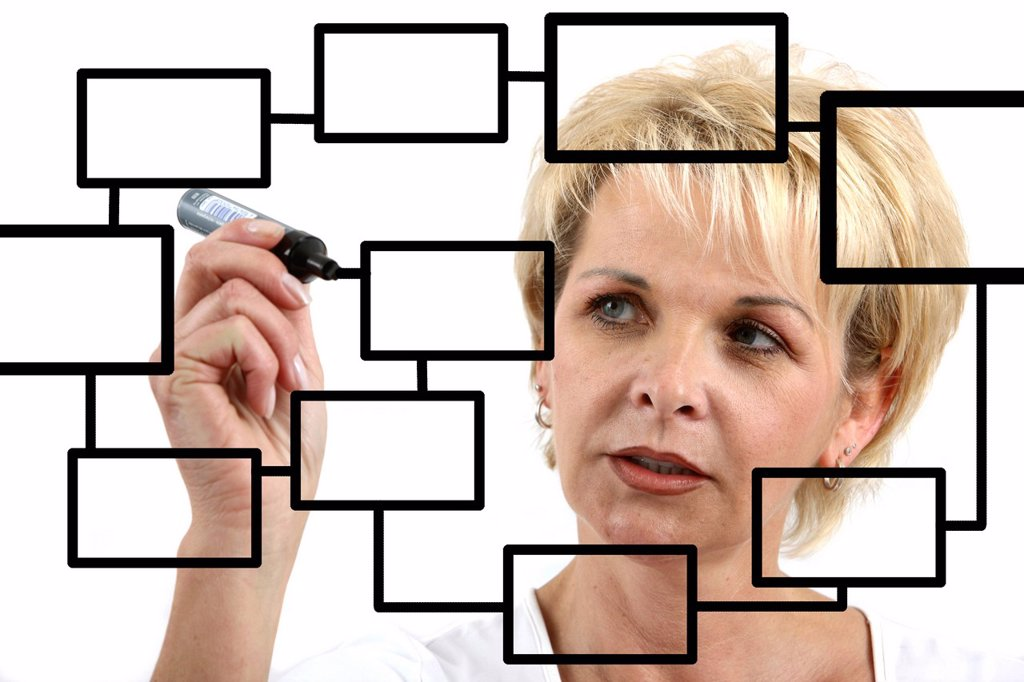 Stock Photo: 1848-692835 Woman drawing a mind map