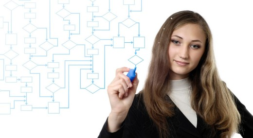 Young businesswoman drawing a flowchart diagram on a glass board : Stock Photo