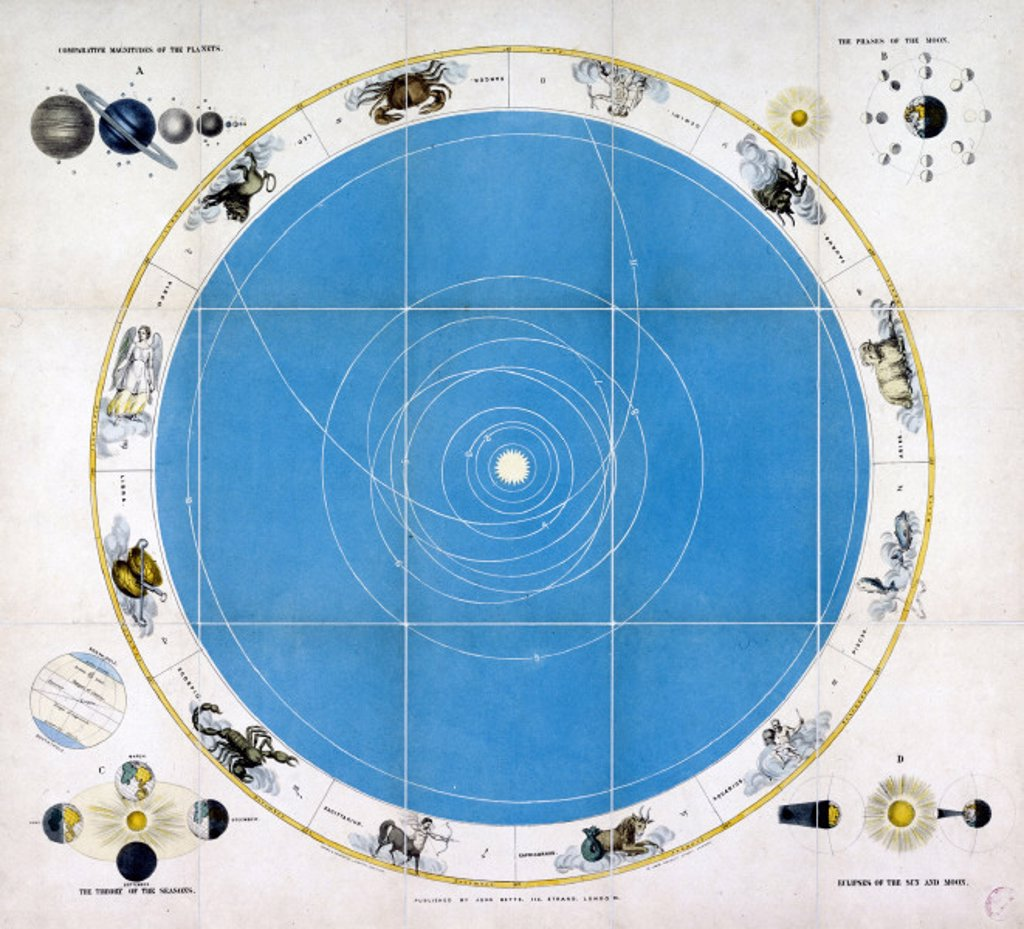 Chart of the planetary system, c 1850. : Stock Photo