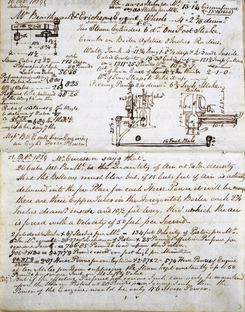 Stock Photo: 1895-17256 Details of ´Novelty´ from Rastrick´s notebook, Rainhill Trials, 1829.