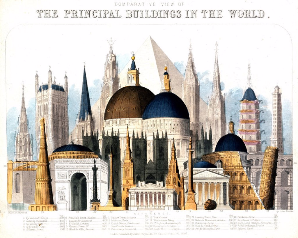 ´Comparative View of the Principal Buildings in the World', 1850. : Stock Photo