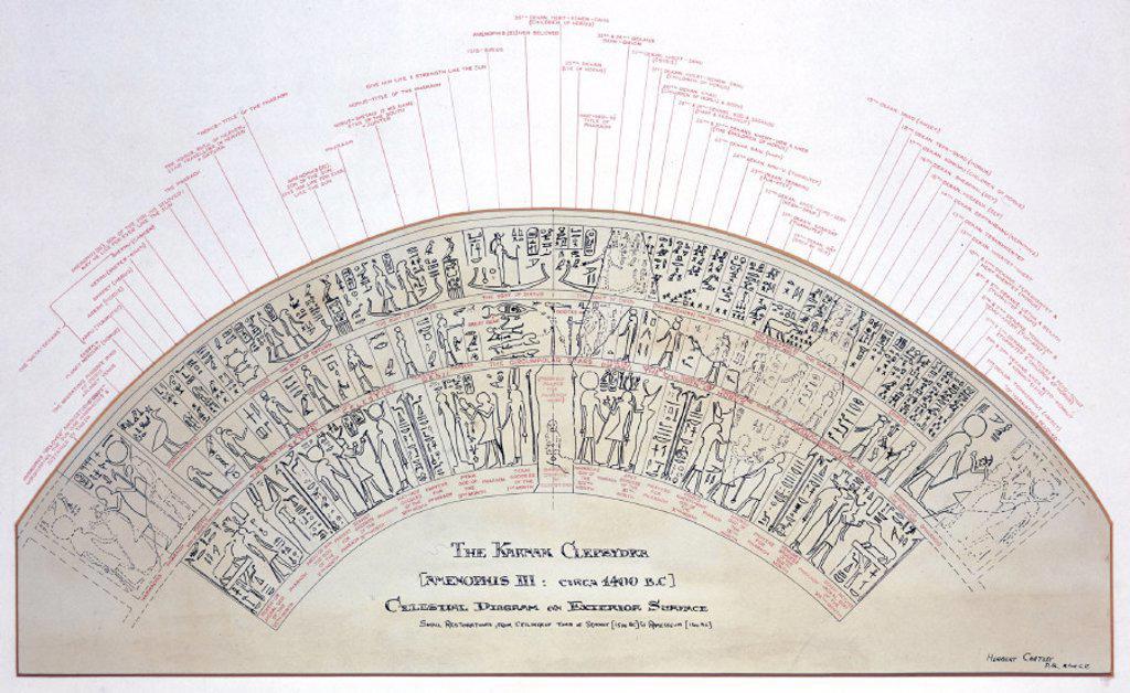 Stock Photo: 1895-20264 ´The Karnak Clepsydra´, Egyptian celestial diagram, c 1400 BC.