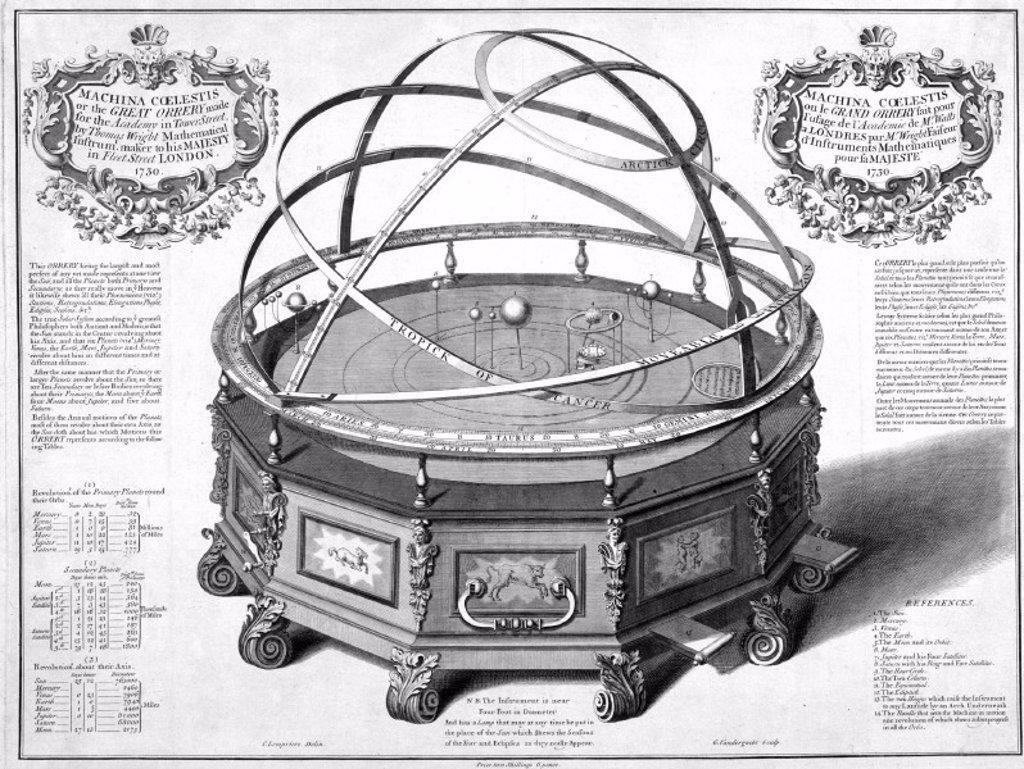 Thomas Wright's Machina Coelestis, or the Great Orrery, 1730. : Stock Photo