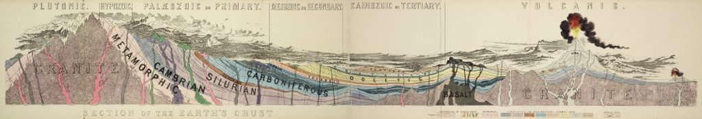 Section of the earth's crust, c 1850. : Stock Photo