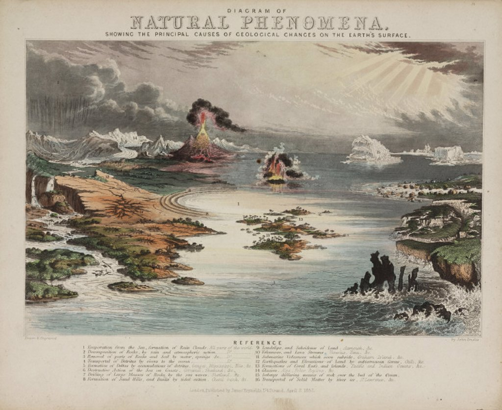 'Diagram of Natural Phenomena', c 1850. : Stock Photo