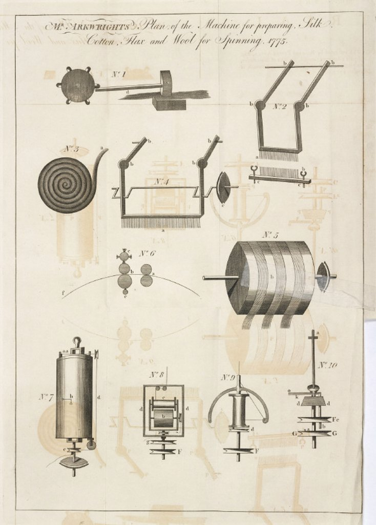 Richard Arkwright's machine for preparing yarn for spinning, 1775. : Stock Photo