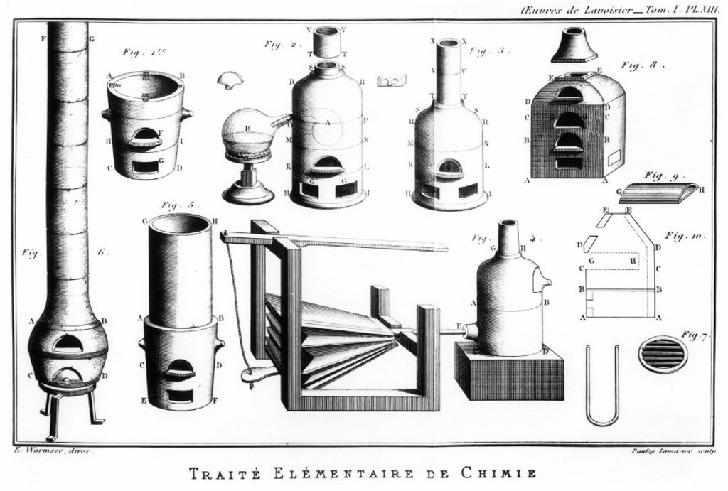 Stock Photo: 1895-6220 ´Old Furnaces´, 1789. From ´Oeuvres de