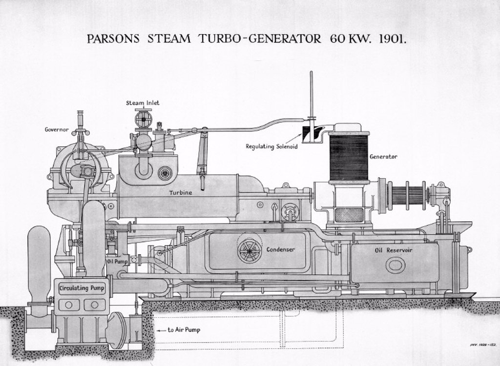 Stock Photo: 1895-6837 Parsons Steam Turbo-Generator 60 KW, 1901.
