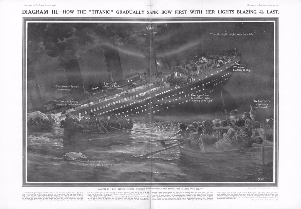Stock Photo: 1899-13885 Article - Titanic sinking. Titanic Sinking. Article and diagrammatic illustration 'How the Titanic Gradually Sank Bow First With Her Lights Blazing to the Last'. Titanic was built by Harland & Wolff in Belfast Ireland during 1910 - 1911 and later sank on April 15th, 1912 after striking an iceberg off the coast of New Foundland during her maiden voyage from Southampton, England to New York, USA, with the loss of 1,522 passengers and crew. (Photo by Titanic Images/Universal Images Group)