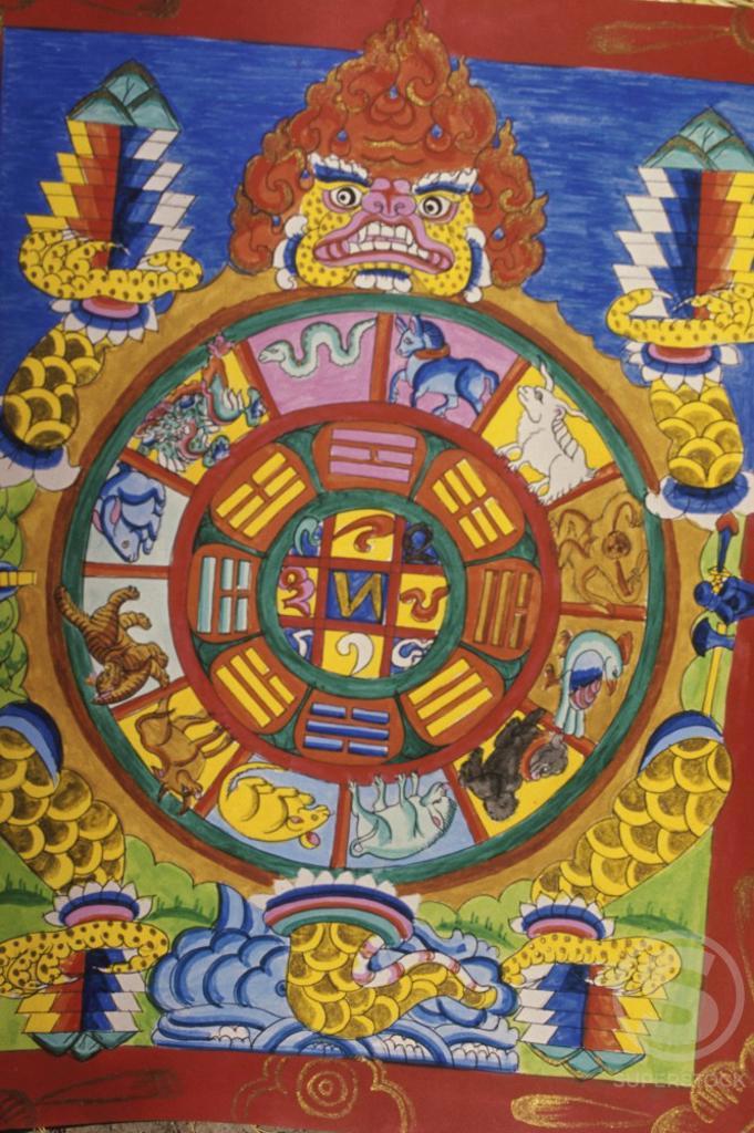 Stock Photo: 3803-503606 Tibetan Calendar  Bodhnath, Katmandu, Nepal  Artist Unknown, Tibetan