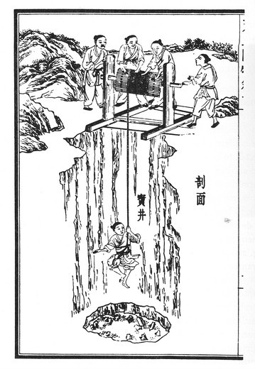 Stock Photo: 4069-6981 A gem miner descending a shaft, from the 'Thian Kung Khai Wu ', Sung Ying-Hsing says that the gem miners of Yunnan often met with dangerous gases so they roped themselves together in case one of them was overcome