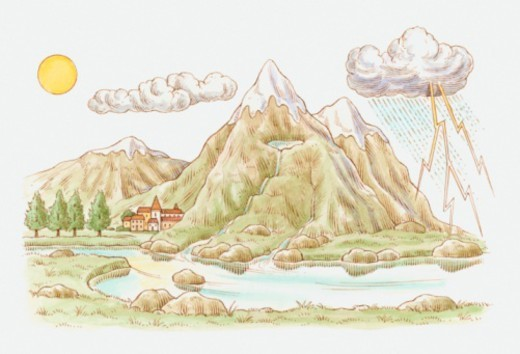 Illustration of water cycle : Stock Photo
