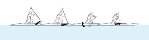Canoe racing on flatwater : Stock Photo