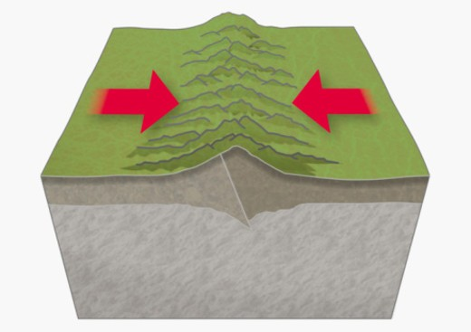 Illustration of tectonic plates moving together (convergent boundary), creating mountains : Stock Photo