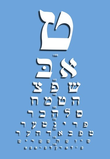 Stock Photo: 4408-2679 Yiddish Eye Chart, American Judaica