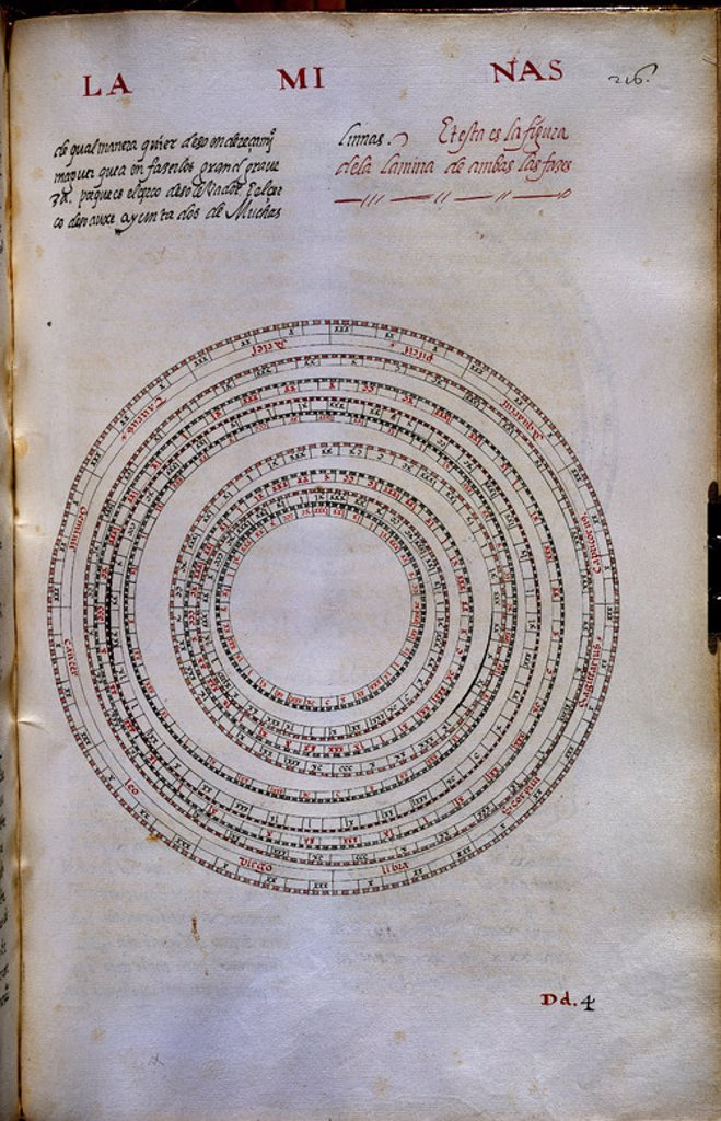 MS HI1-FOL 216-COPIA DEL LIBRO DEL SABER DE ASTRONOMIA-1276 EJEMPLAR DE JUAN HONORATO DE 1562. Author: ALFONSO X OF CASTILE, THE WISE. Location: MONASTERIO-BIBLIOTECA-COLECCION, SAN LORENZO DEL ESCORIAL, MADRID, SPAIN. : Stock Photo
