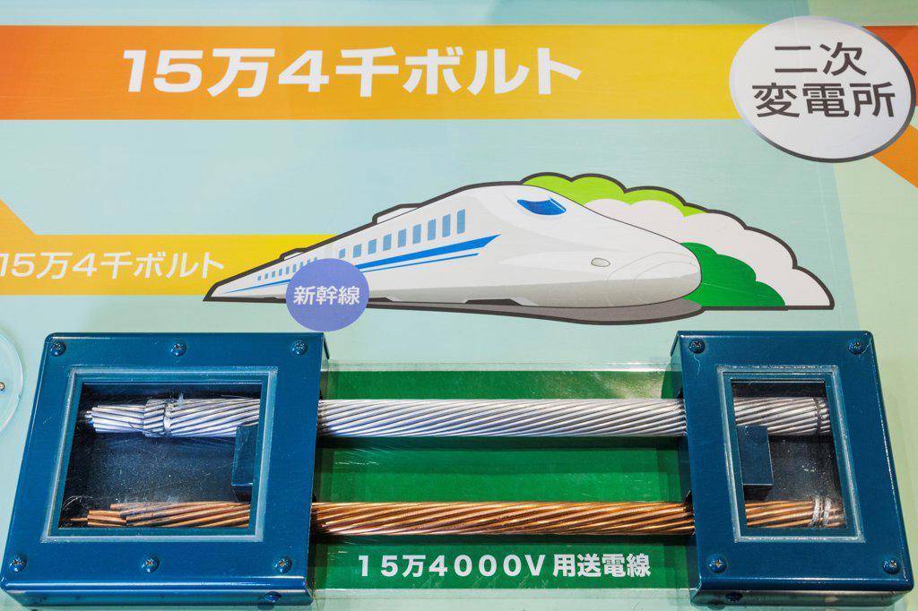 Japan, Honshu, Kansai, Osaka, Osaka Science Museum, Exhibit Of Electrical Cable : Stock Photo